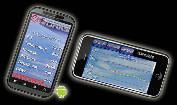 Raceworks Electronic Racing Logbook